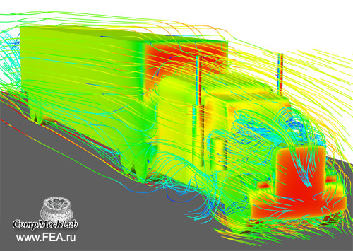 CompMechLab_ANSYS/CFX_Automotive_Steaming_2007.02_Peterbilt